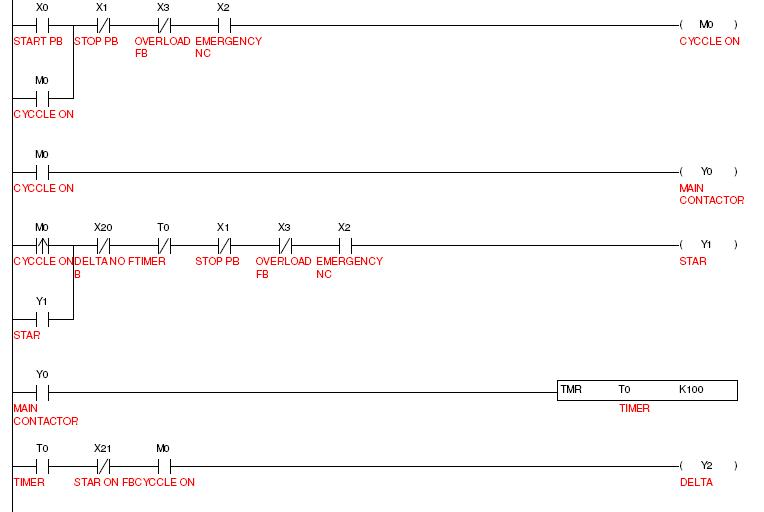 Typical circuit diagram of Star Delta starter | PLC, PLC LADDER, PLC EBOOK, PLC PROGRAMMING,