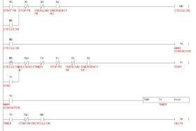 plc, plc ladder, plc ebook, plc programming, typical circuitplc program for star delta starter