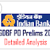 Indian Bank PGDBF PO Prelims 2017 - Detailed Analysis 22nd Jan- 1st Slot