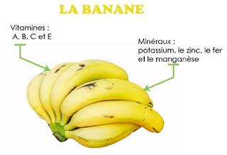composition de la banane