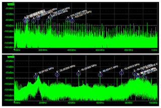 A spectrum analysis view of the battery's voltage measurement