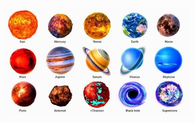 Pengertian, Proses Pembentukan dan Jenis Planet