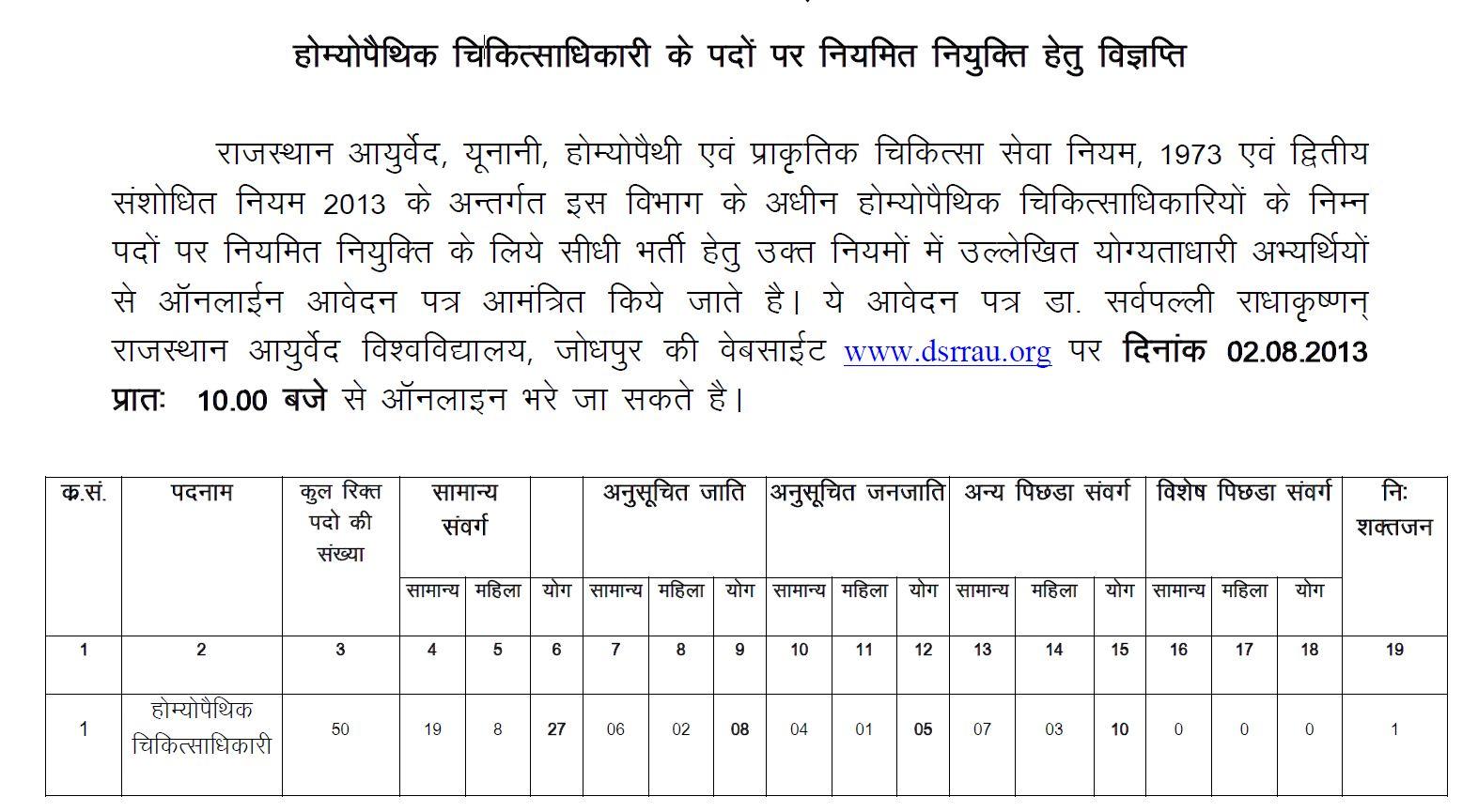 Rajasthan Sarkari Naukri Ayurvedic Unani Homepathic