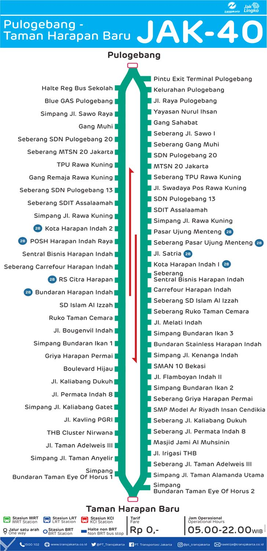peta rute transjakarta pulogebang - taman harapan baru