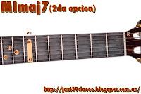 MImaj7 = Emaj7 Acordes mayores con séptima mayor en guitarra