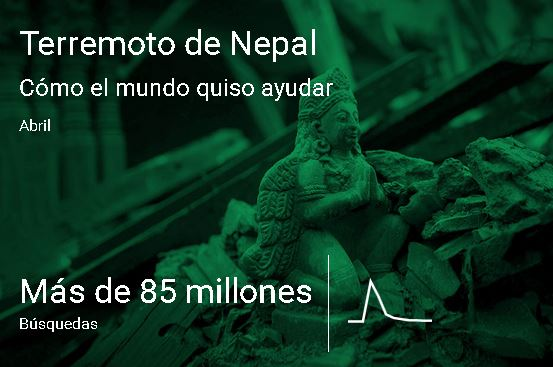 Las Búsquedas del año Terremoto Nepal