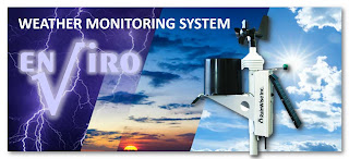 weather monitoring Indonesia