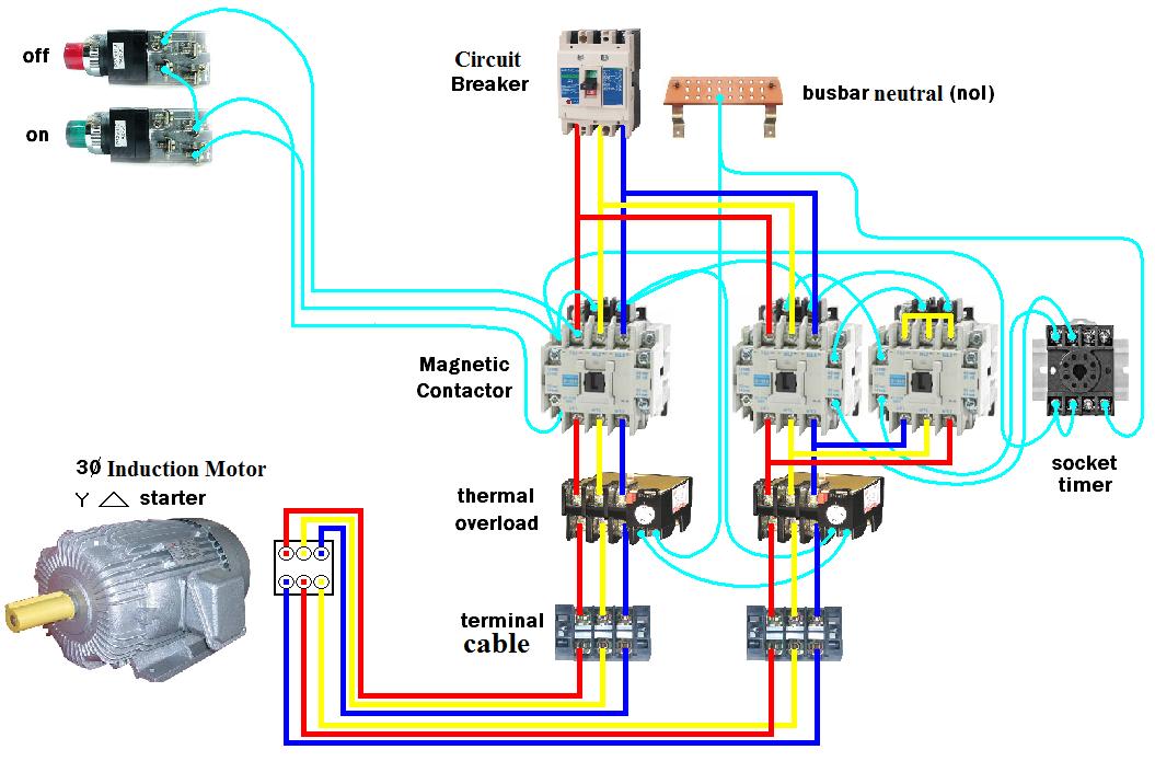 Eletronica Eletricidade Radio