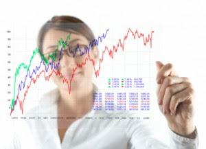 Ganar dinero con acciones: sistema Twinvest de inversión