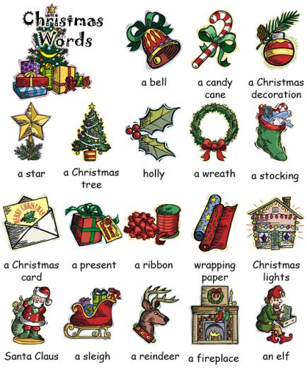 Christmas Food Words List