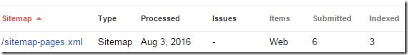 """Sitemap za """"Staticke stranice"""" - Blogger"""