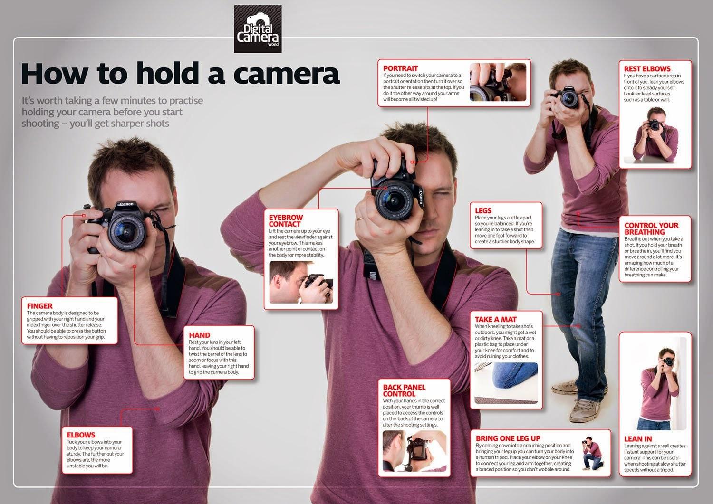 Skyline High School Digital Photography I: Lesson 5- The Digital
