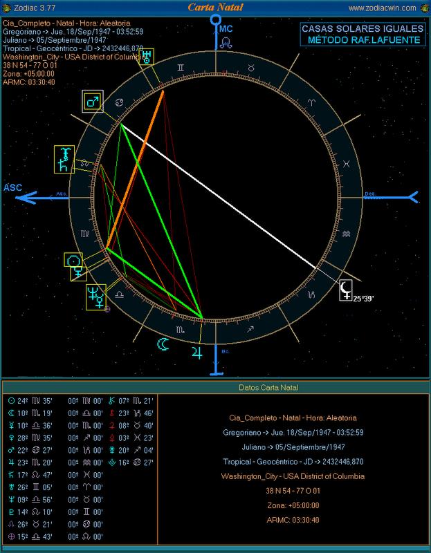 Astrologia Mundial: El acta de nacimiento de Barack Obama desata una ...