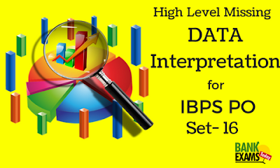 High Level Missing Data Interpretation For IBPS PO St-16