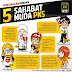 Sekilas Tentang Maskot Lima Sahabat Muda PKS