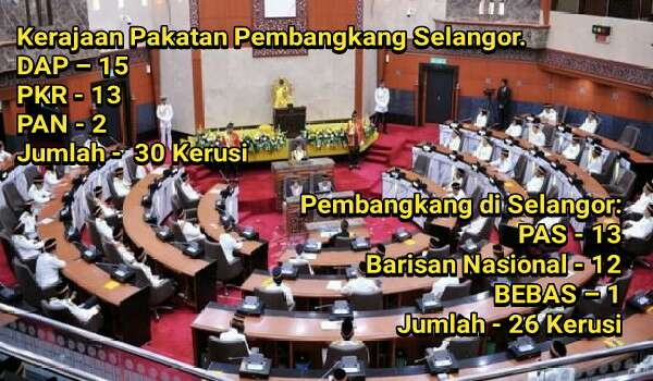 Kerajaan Selangor Goyah Bila PAS Putuskan Hubungan Dengan PKR