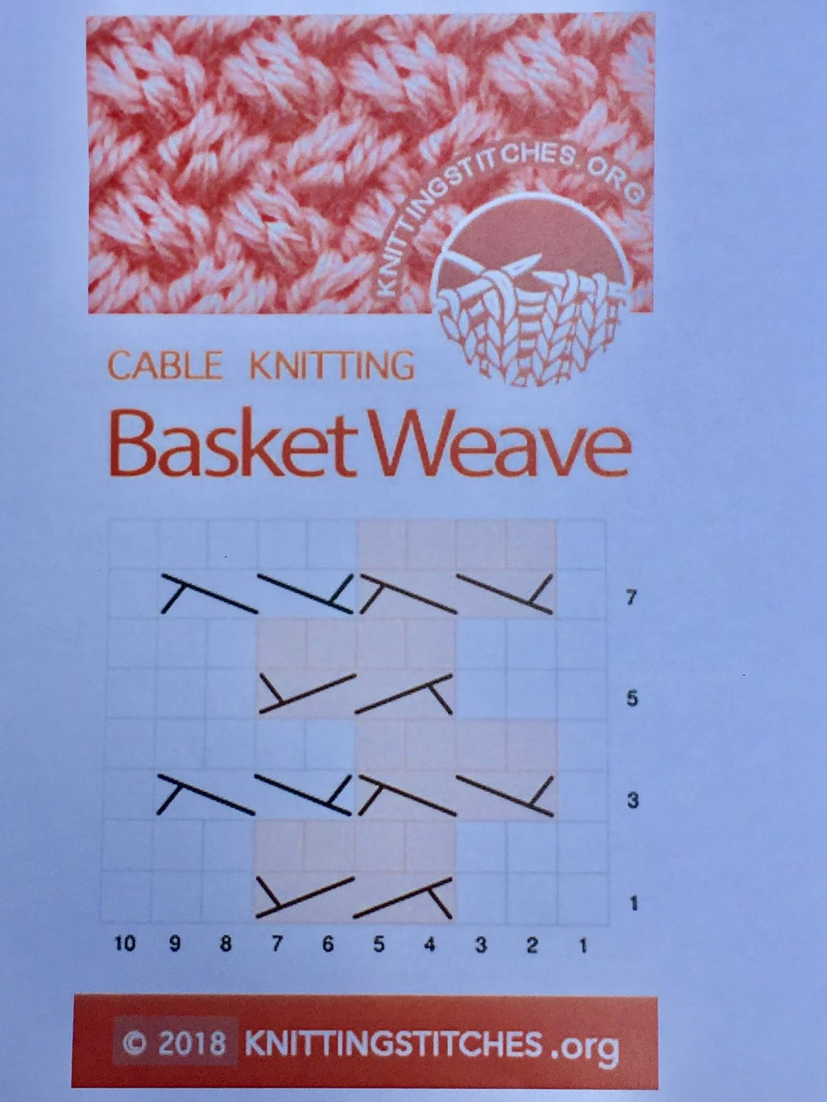Knitting Stitches 2018 - Basket Weave Cable Pattern