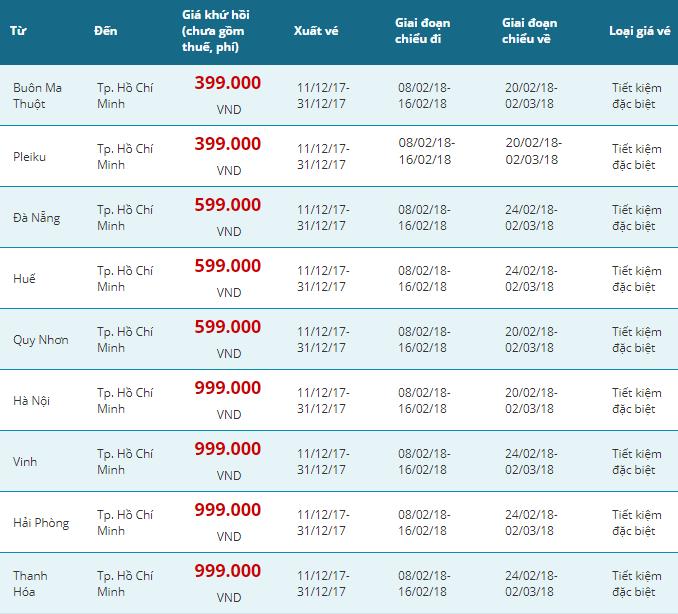 Giá vé ưu đãi tết 2018 Vietnam Airlines