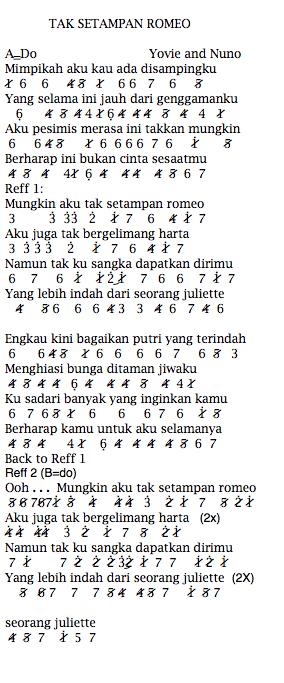 Not Angka Pianika Lagu Yovie and Nuno Tak Setampan Romeo