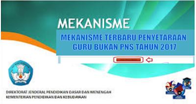Mekanisme Inpassing Guru Non PNS Terbaru Tahun 2019