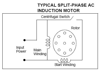 Split – Phase Induction Motor ~ Electrical Engineers