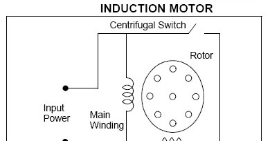 Split Phase Motor Schematic - Wiring Diagram M2 on