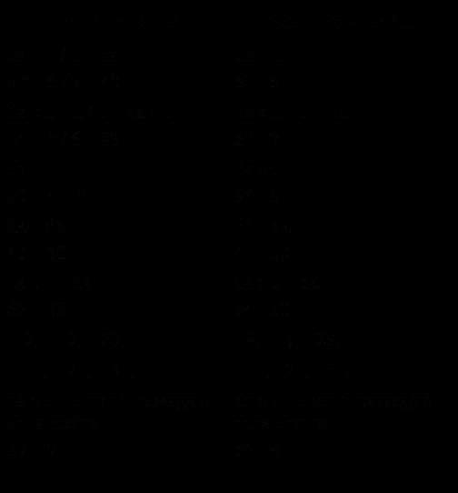 Didattica Matematica Scuola Primaria Strategie Di Calcolo Mentale