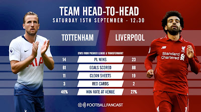 Live Streaming Tottenham vs Liverpool Premier League 15.9.2018
