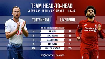 Live Streaming Tottenham vs Liverpool Premier League 15.9.2018