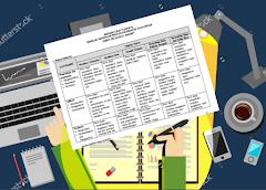 Unduh RPP dan Silabus Kelas 4 Semester Dua Kurikulum 2013 Revisi Tahun 2016