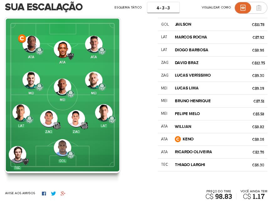 CARTOLA FC - ESCALEI MEU TIME BRANICIO E.C. PARA A 2ª RODADA DO BRASILEIRO 2018