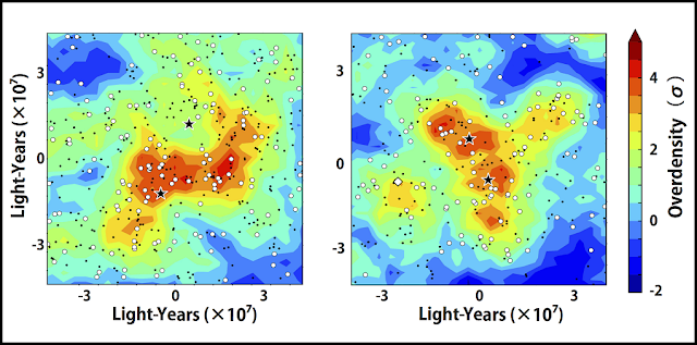 The two quasar pairs and surrounding galaxies. Stars indicate quasars and bright (faint) galaxies at the same epoch are shown as circles (dots). The galaxy overdensity with respect to the average density is shown by the contour. The pair members are associated with high density regions of galaxies. (Credit: NAOJ)