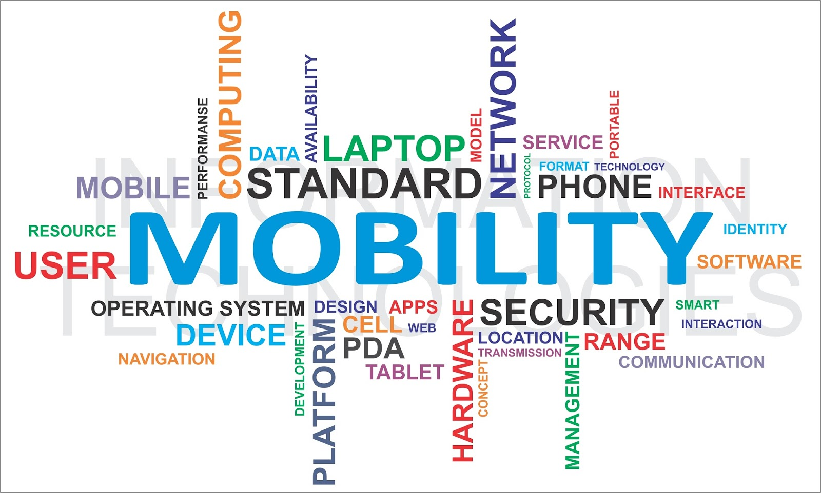 Mobility Evolution