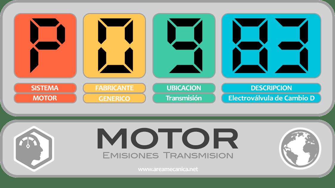 CODIGOS DE FALLA (P0900-P09FF) MOTOR | OBD2 | DTC