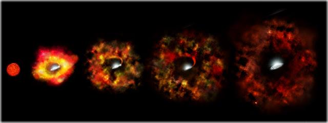 estrela se transformando em buraco negro