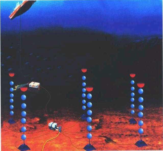 Ηλεκτρομαγνητικά φαινόμενα, Φρέαρ των Οινουσσών, Νέστωρ