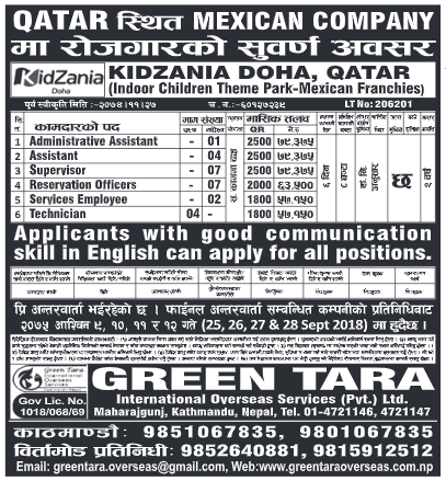 Jobs in Qatar for Nepali, Salary Rs 79,375