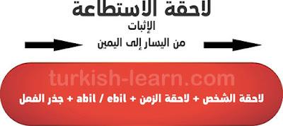 لاحقة الاستطاعة في اللغة التركية abil / ebil