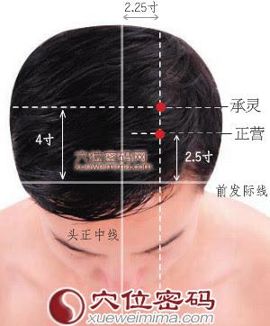 正營穴位 | 正營穴痛位置 - 穴道按摩經絡圖解 | Source:xueweitu.iiyun.com
