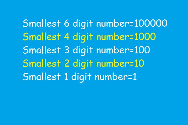 Find the smallest 6 digit number which is exactly divisible by 175