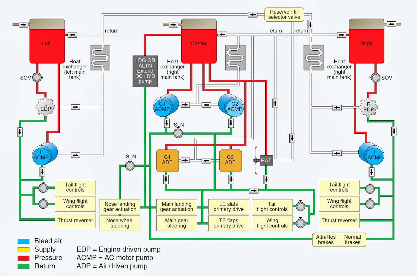 Dayton Hydronic Unit Heater Ivoiregion Bushtec Trailer Wiring Diagram Boeing 777 Manual Image Collections Sample And Guide With