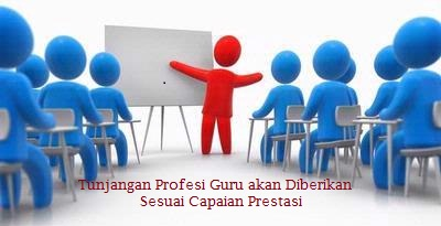 Syarat Penerima Tunjangan Profesional Guru (TPG) Bagi Guru PNSD Seluruh Indonesia