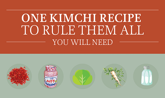 One Kimchi Recipe to Rule Them All