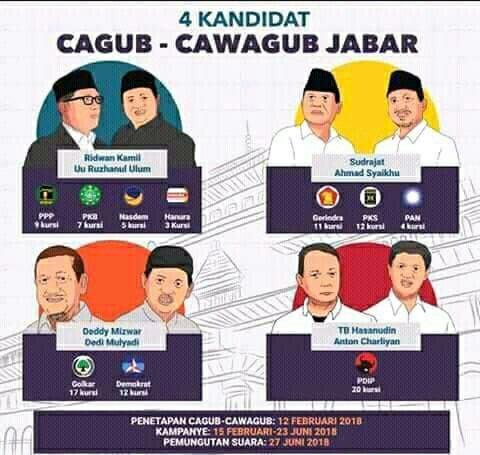 KPU Jabar Resmi Tetapkan 4 Paslon PILGUB JABAR