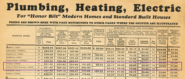 cost shown in Sears catalog for plumbing heating electric