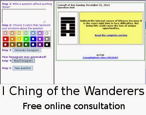 I Ching of the Wanderers