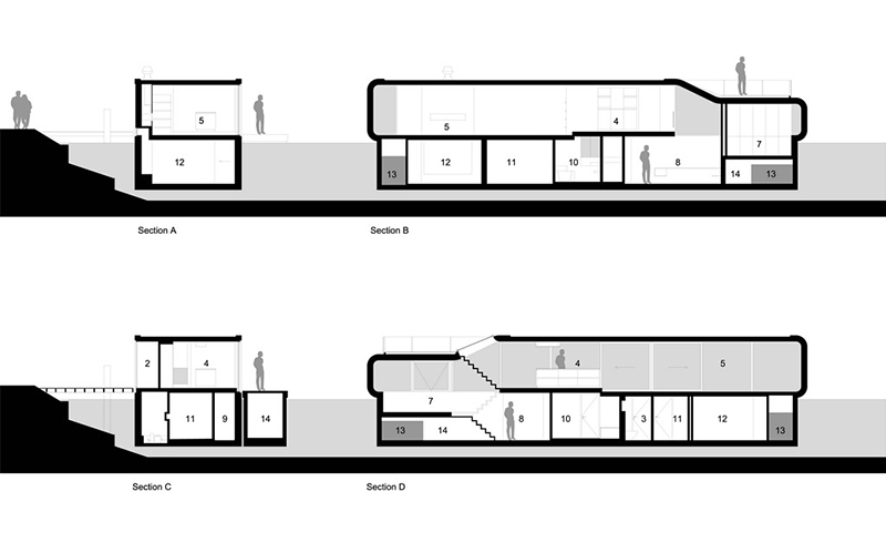 If It S Hip It S Here Archives Inside And Out Of Amsterdam S Modern Houseboat The