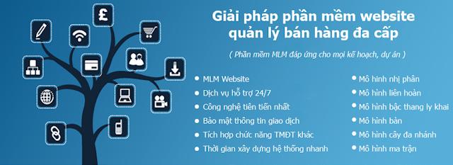 giải pháp phần mềm website quản lý bán hàng đa cấp