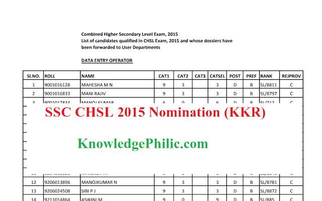 SSC CHSL 2015 Nomination (Kerala Karnataka Region)