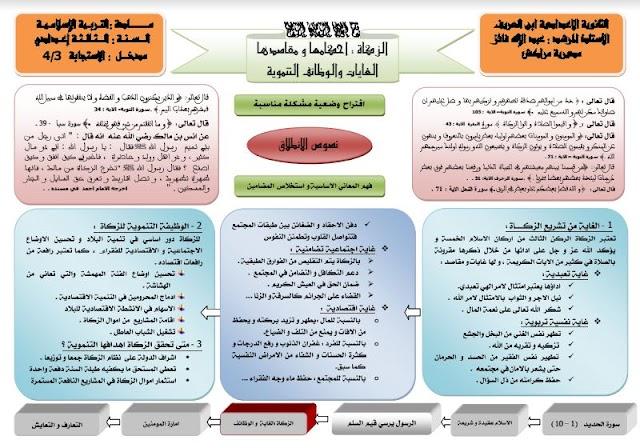 الثالثة إعدادي:التربية الإسلامية درس الاستجابة - الزكاة والوظائف التنموية